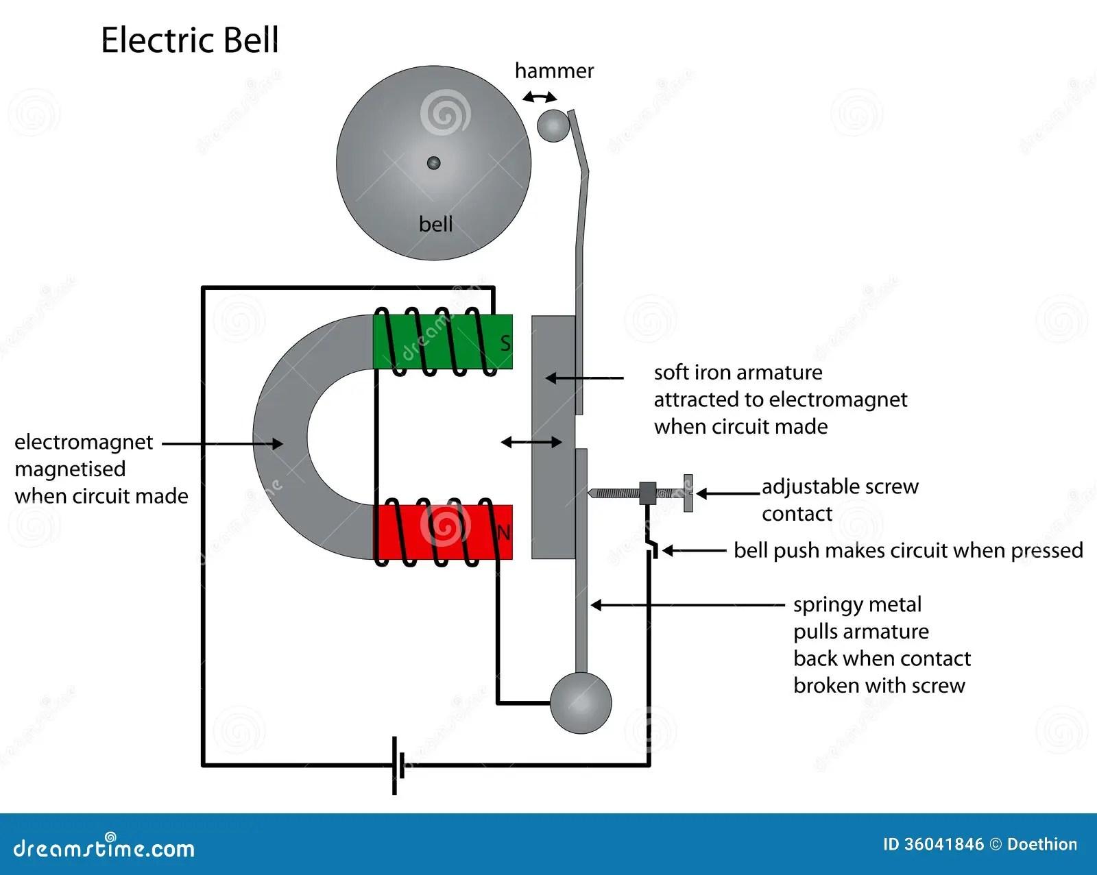 Wiring Diagram Simple Audio Systems Car Diagrams