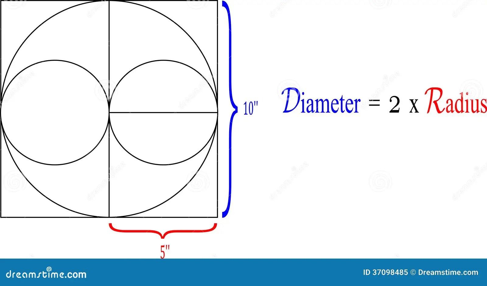 Diameter 2xradius Stock Vector Illustration Of Algorithm