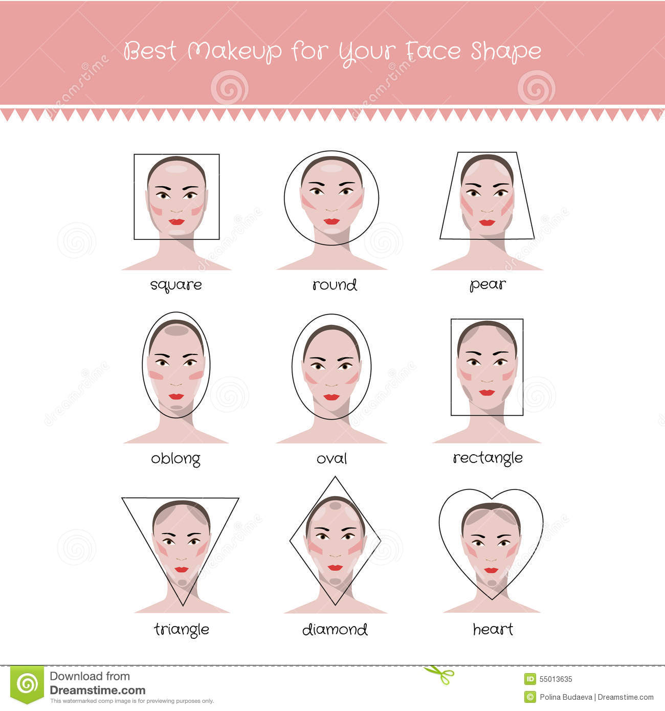 Different Face Shapes And Makeup