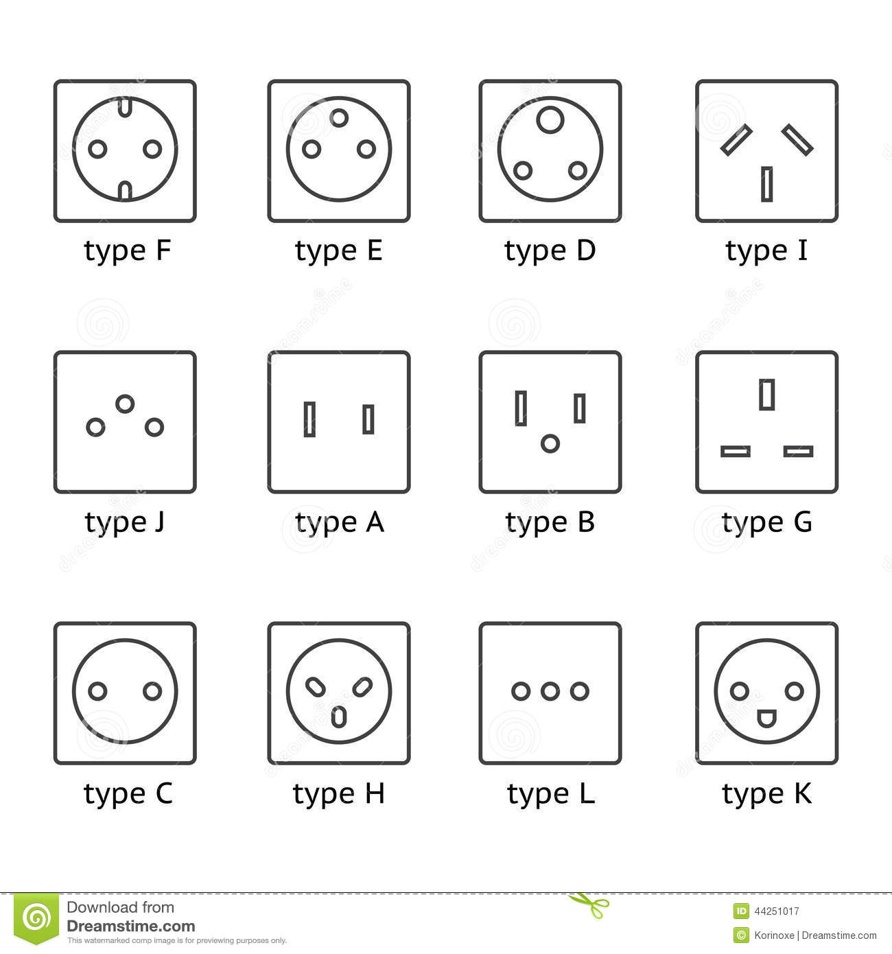 Electrical Plugs Electrical Plugs Different Types