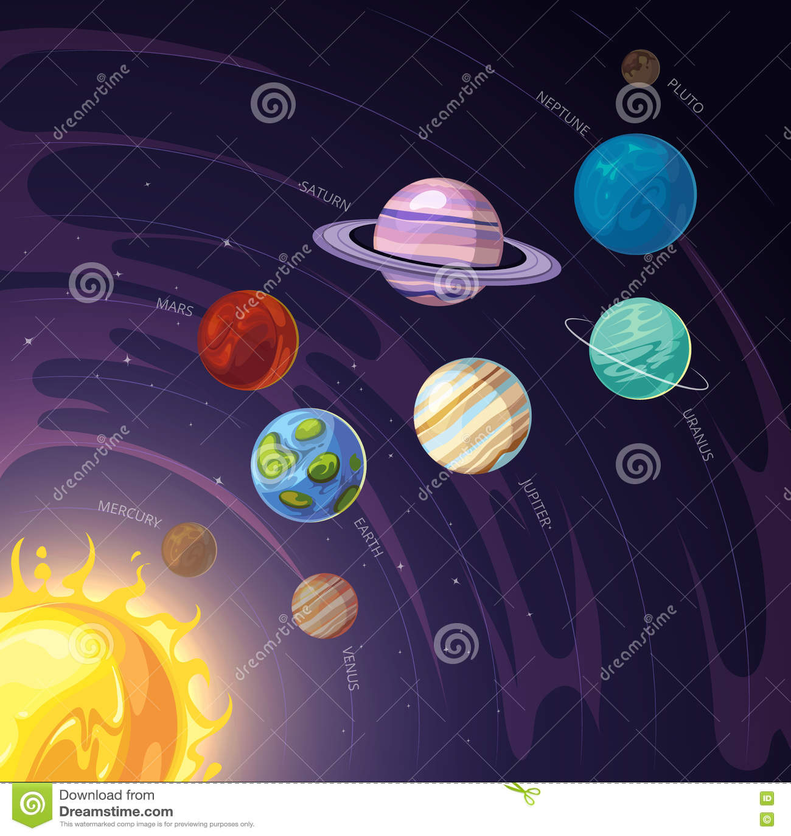 Dirigez Le Systeme Solaire Avec Mercury Venus La Terre
