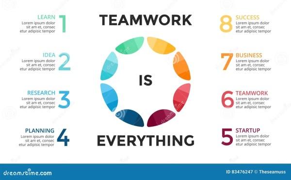 Dirigez Le Travail D'équipe De Cercle Infographic ...