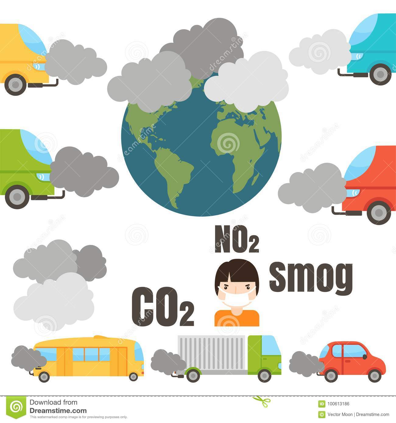 Ecology Infographics Set With Air Water And Soil Pollution