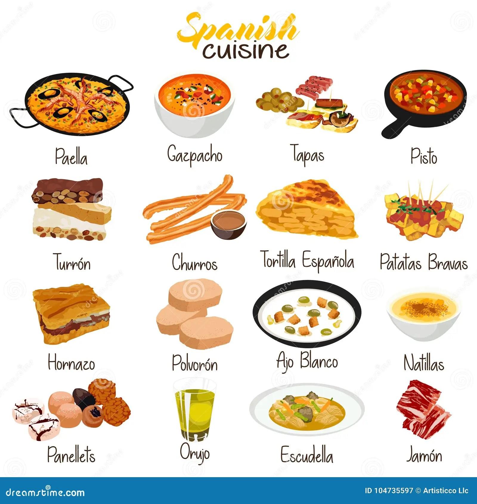 Ejemplo Espanol De La Cocina De La Comida Ilustracion Del
