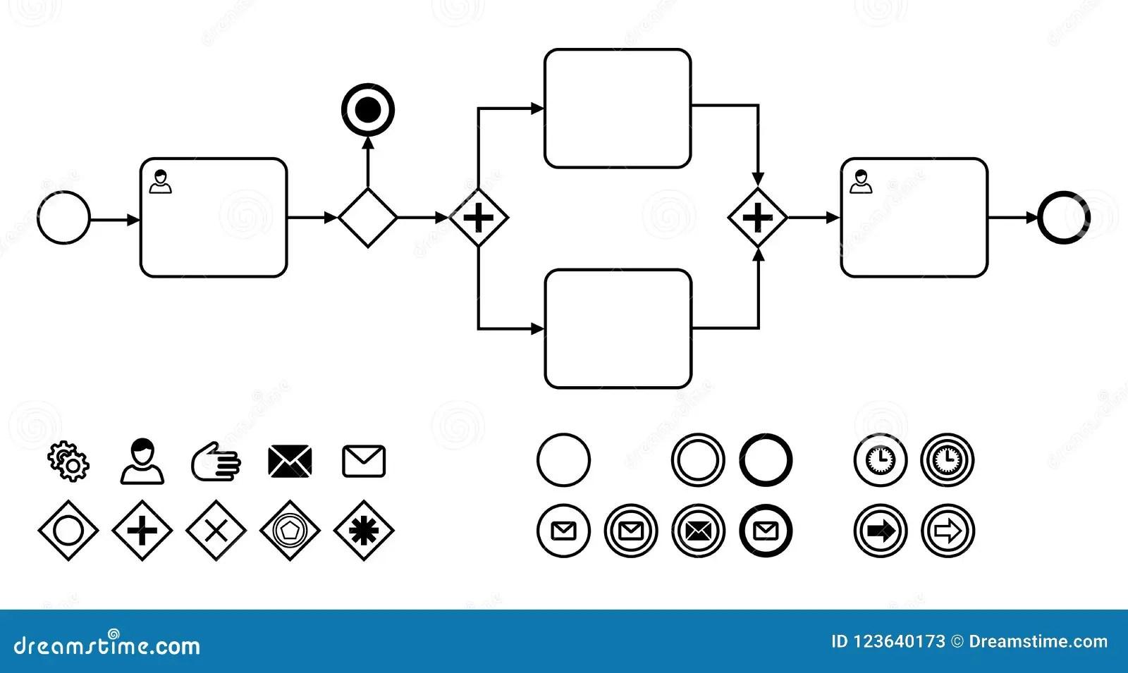 El Proceso De Negocio Diagrams Con El Ejemplo Plano Del