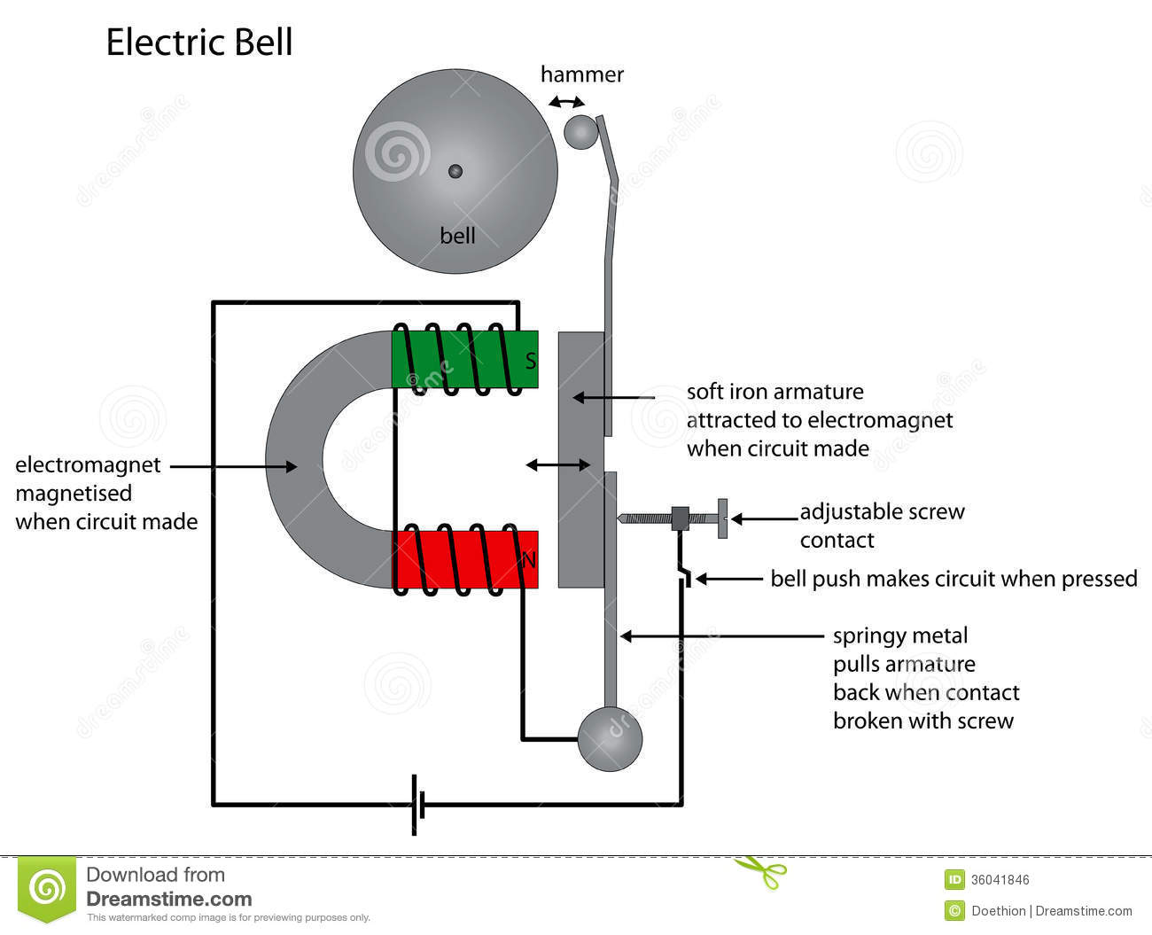 Electric Bell Diagram Showing Electromagnet Use Royalty