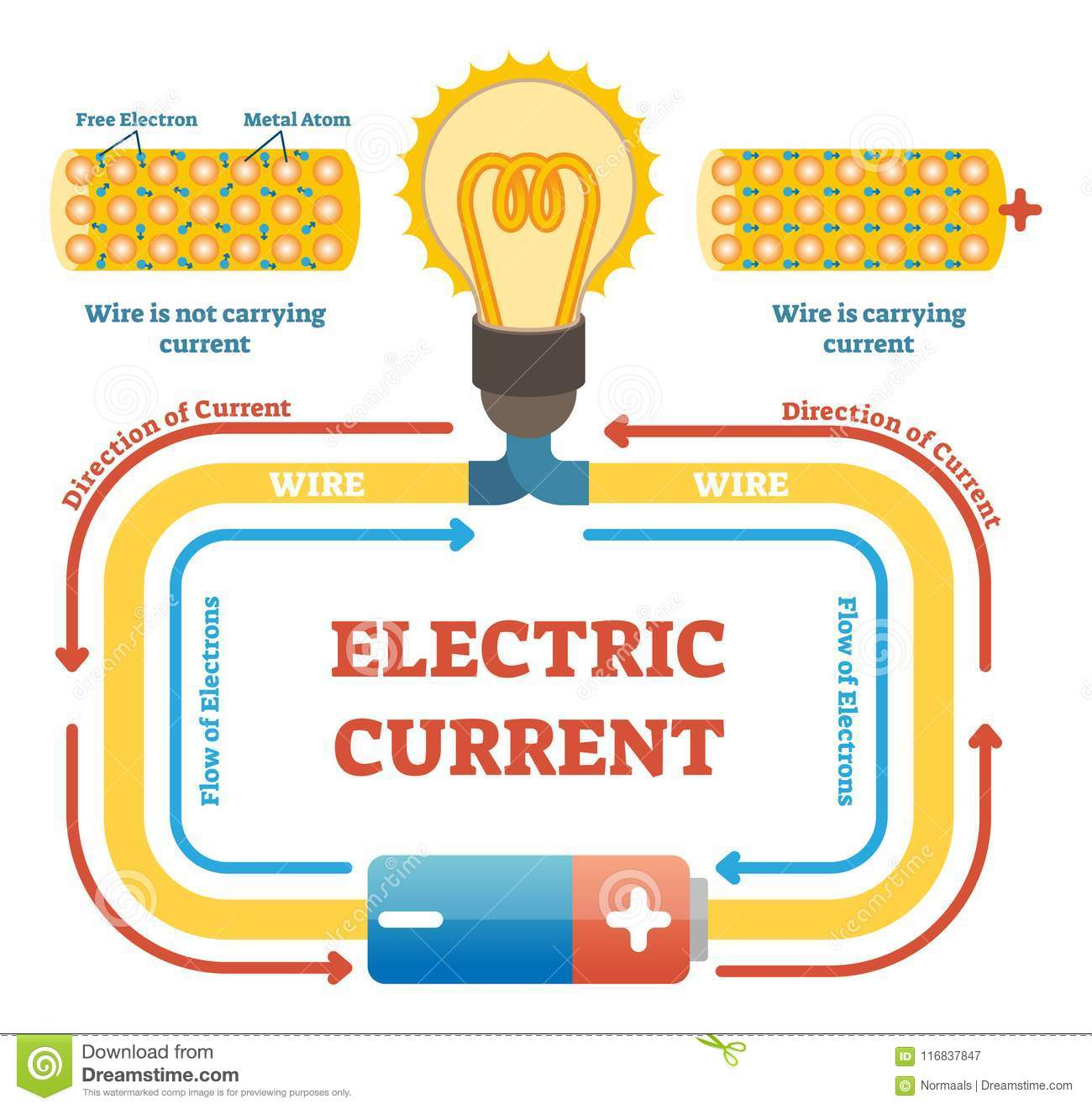 Electric Current Concept Example Vector Illustration