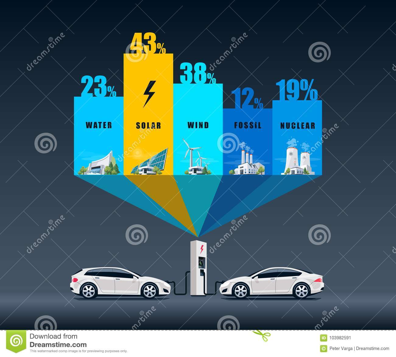 Electric Power Station Types Use For Electric Cars Stock