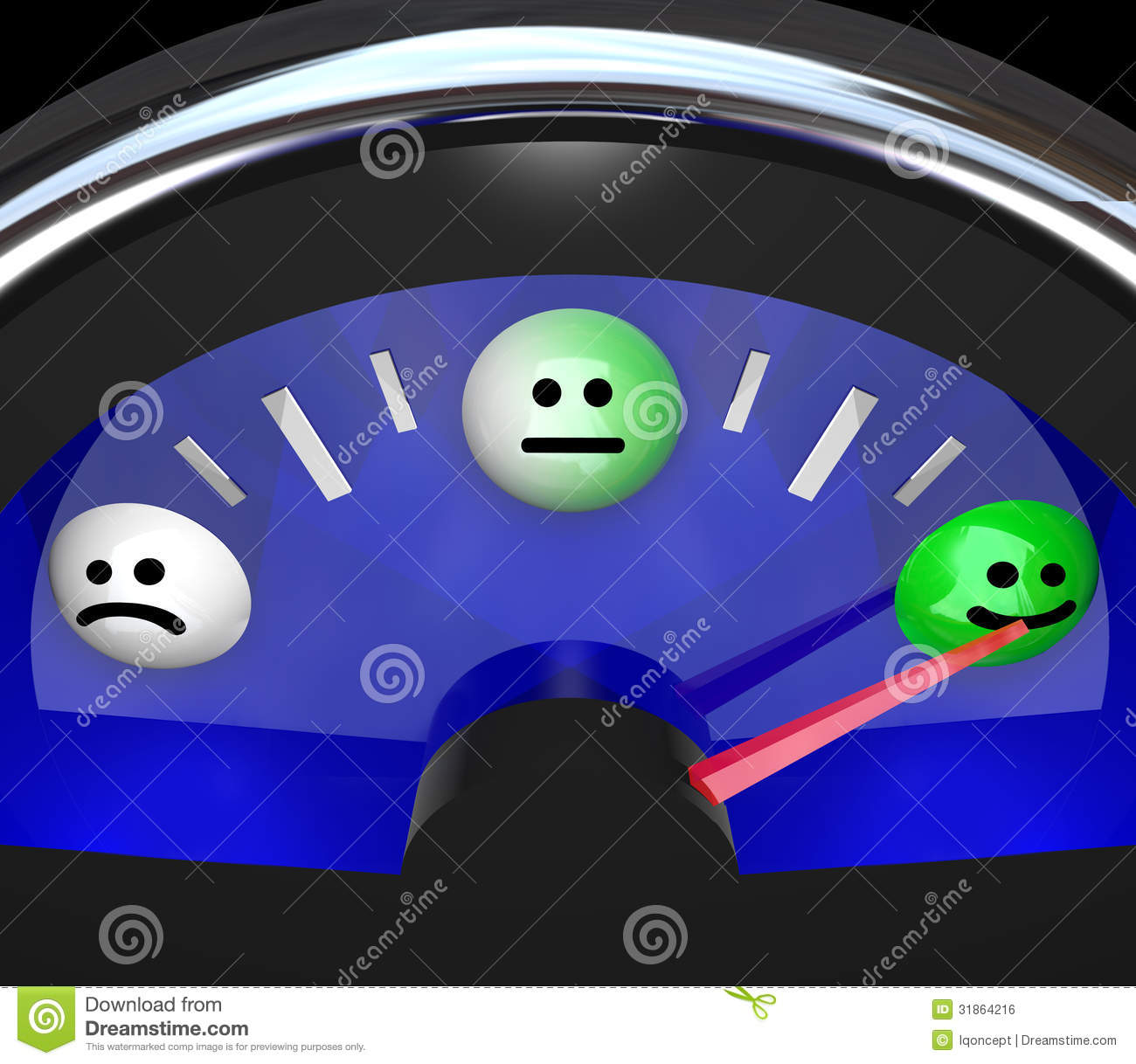Emotion Gauge Mood Changing From Sad To Happy Moods
