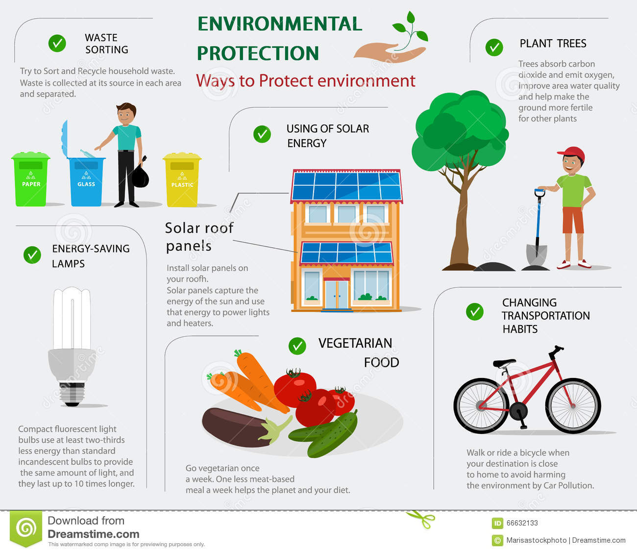 Environmental Protection Infographic Flat Concept Of Ways