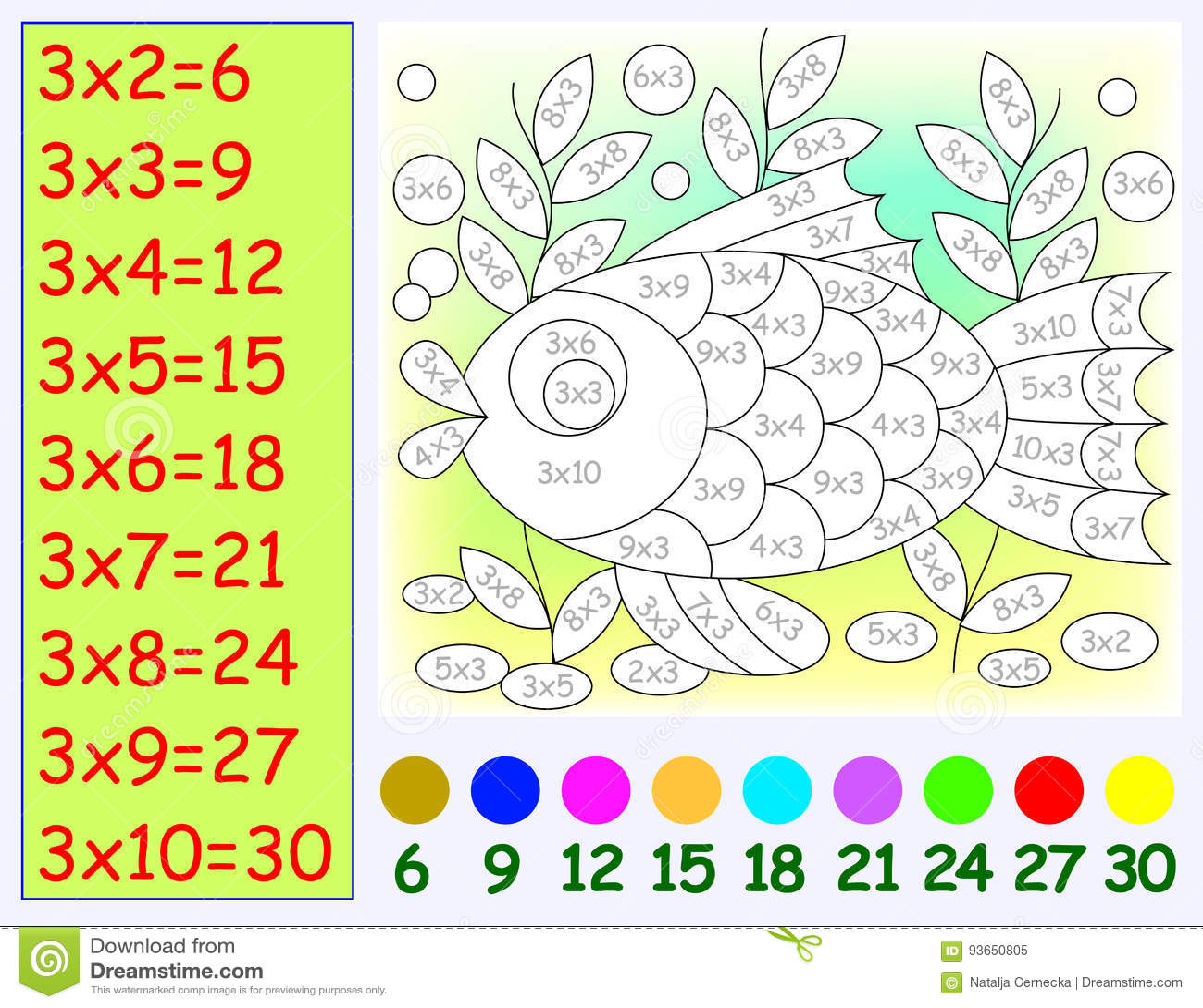 Worksheet Multiplication 2 Xs