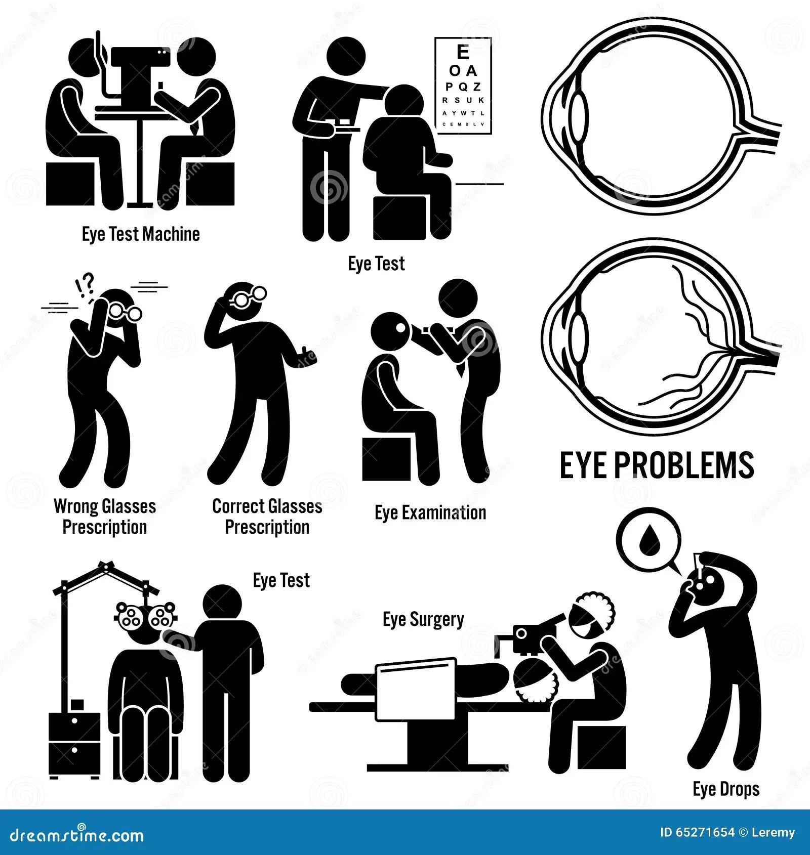 Eye Diagnosis Exam Surgery Optometrist Clipart Stock