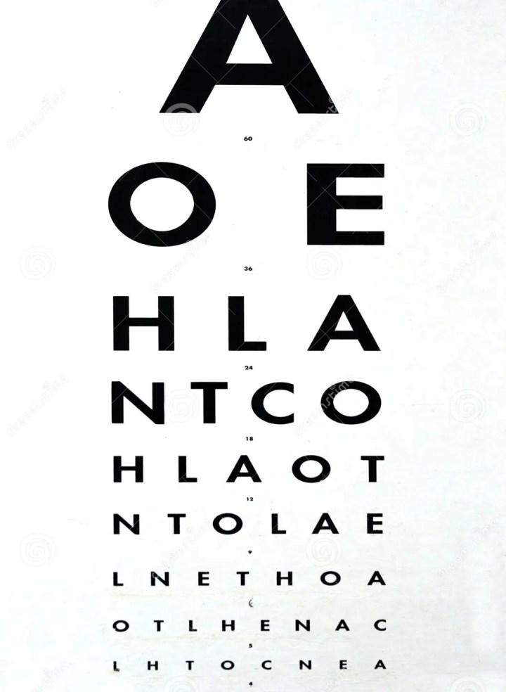 Eye Examination Snellen Chart