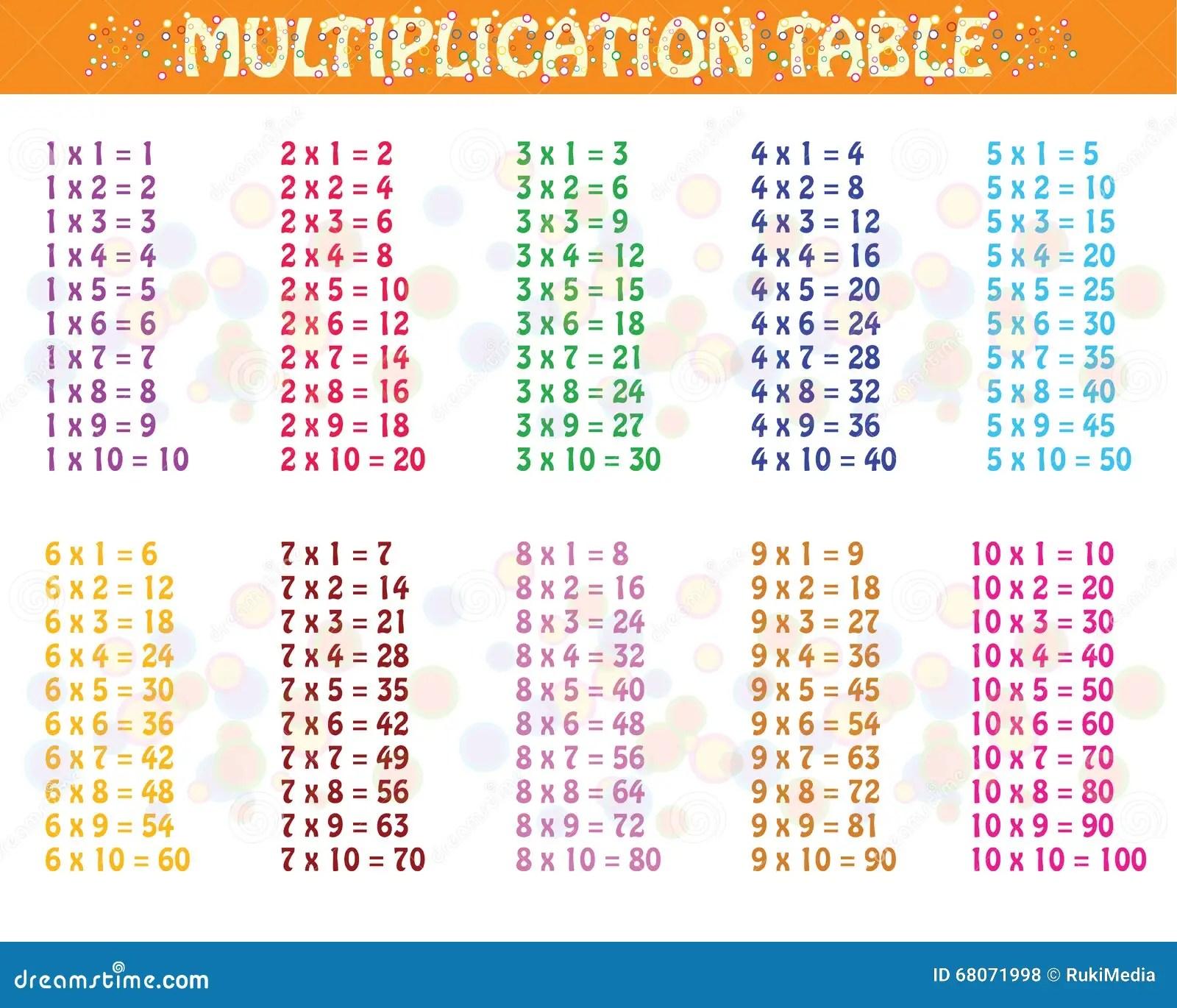 Fargrik Multiplikationstabell Vektor Illustrationer