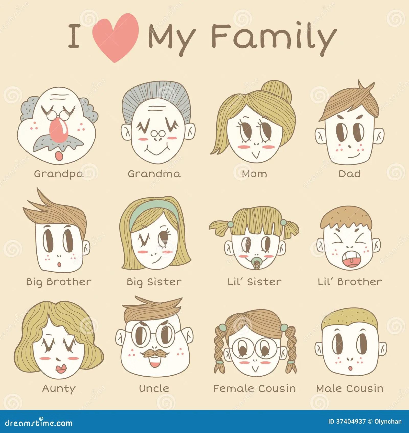 Familienmitglied Ikonen Satz Stock Abbildung