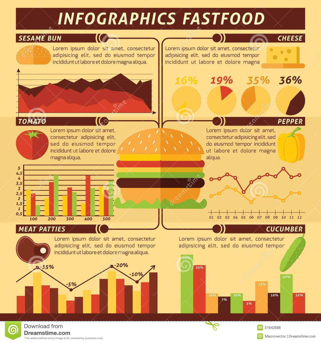 Fast Food Infographics Set Cheeseburger Ingre Nts Charts