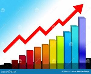 Financial Graph Stock Image  Image: 25065041
