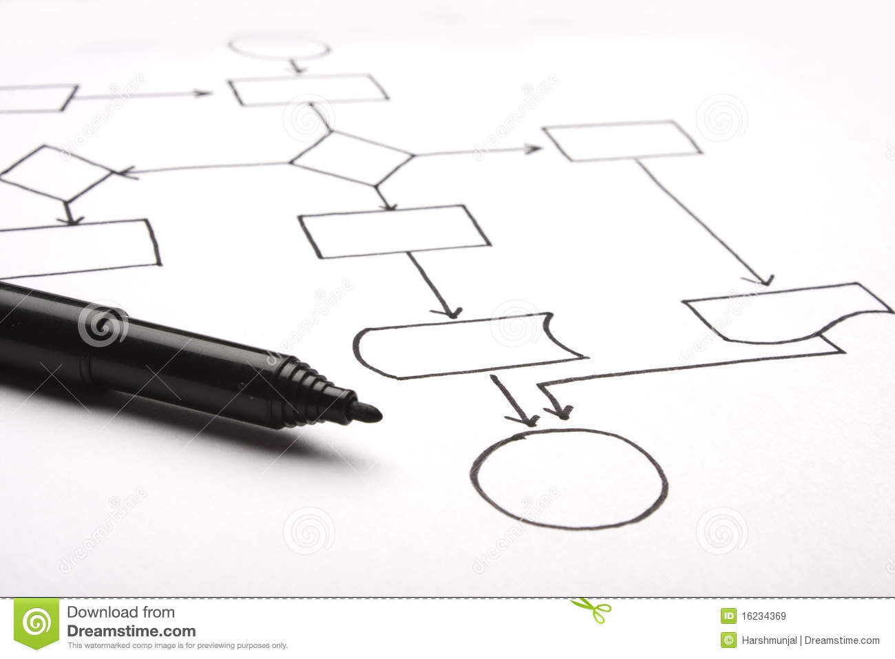 Flow Chart Stock Image Image Of Showing Strategy Drawing