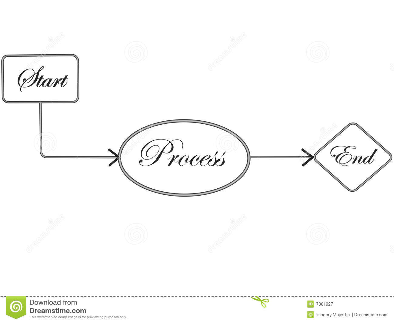 Flow Chart Cycle Stock Illustration Illustration Of Start