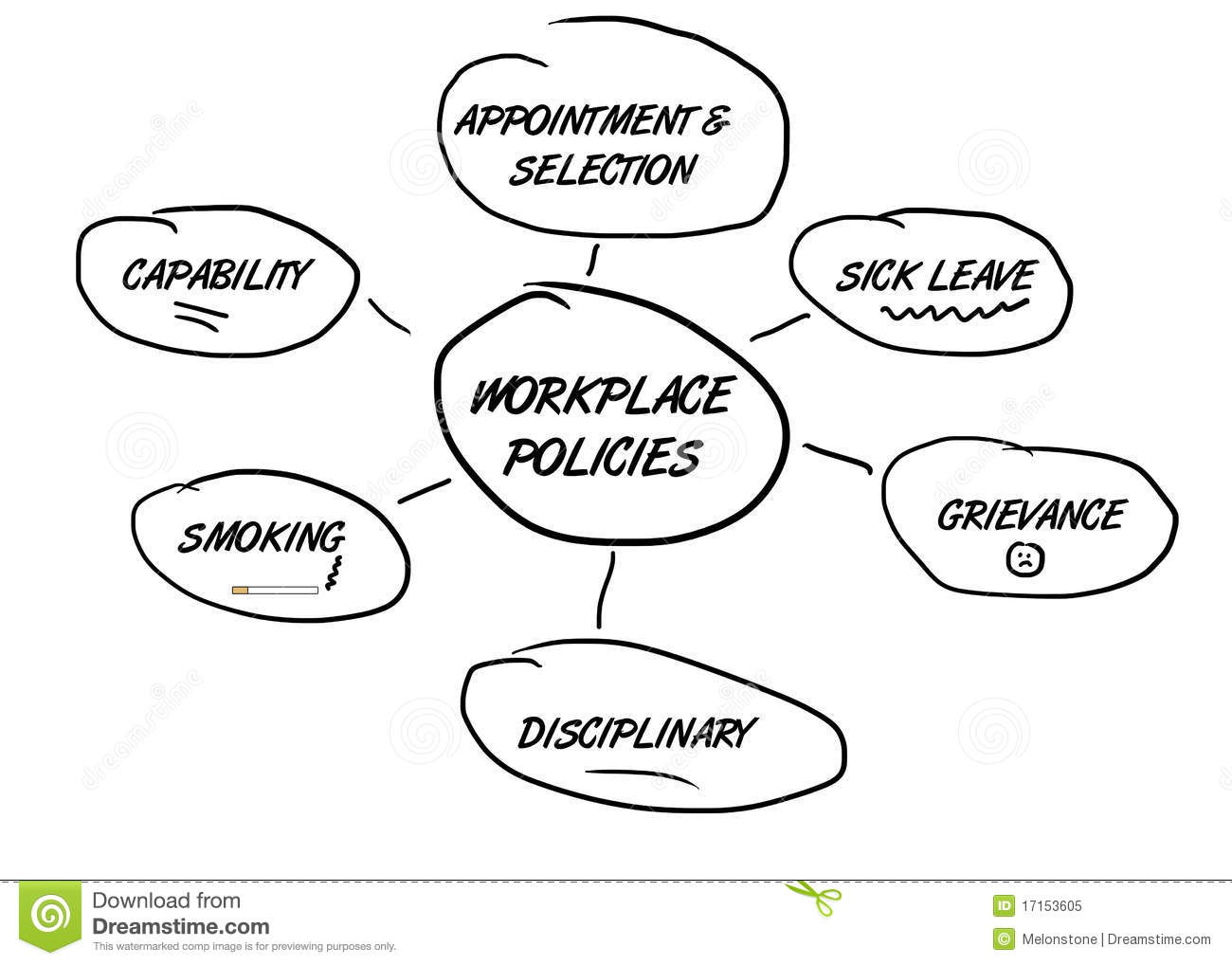 Flow Chart Employment Policies Stock Vector