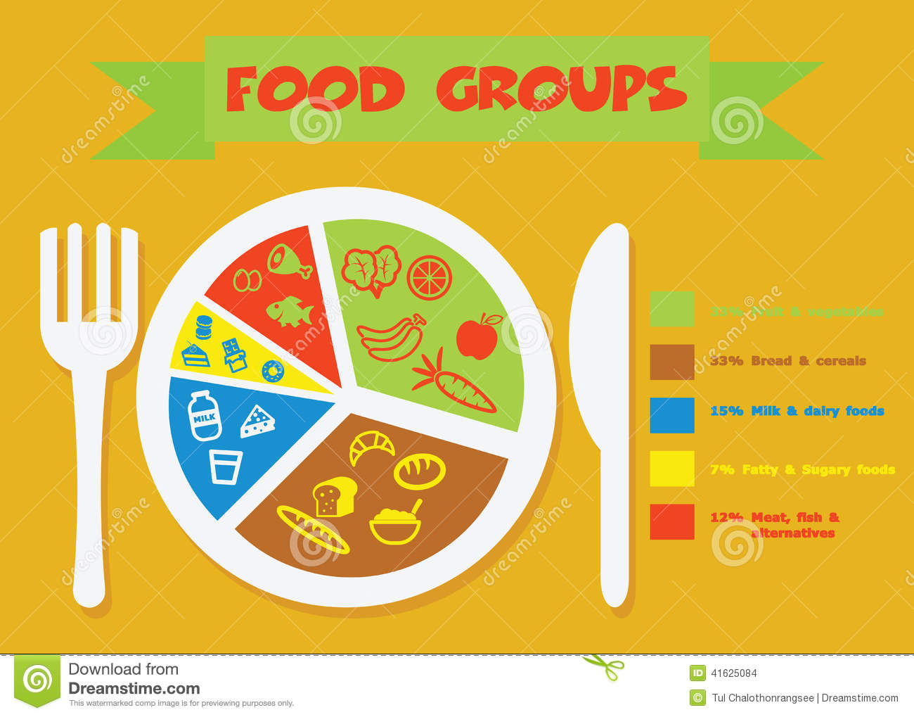Five Main Food Groups Clip Art Cliparts
