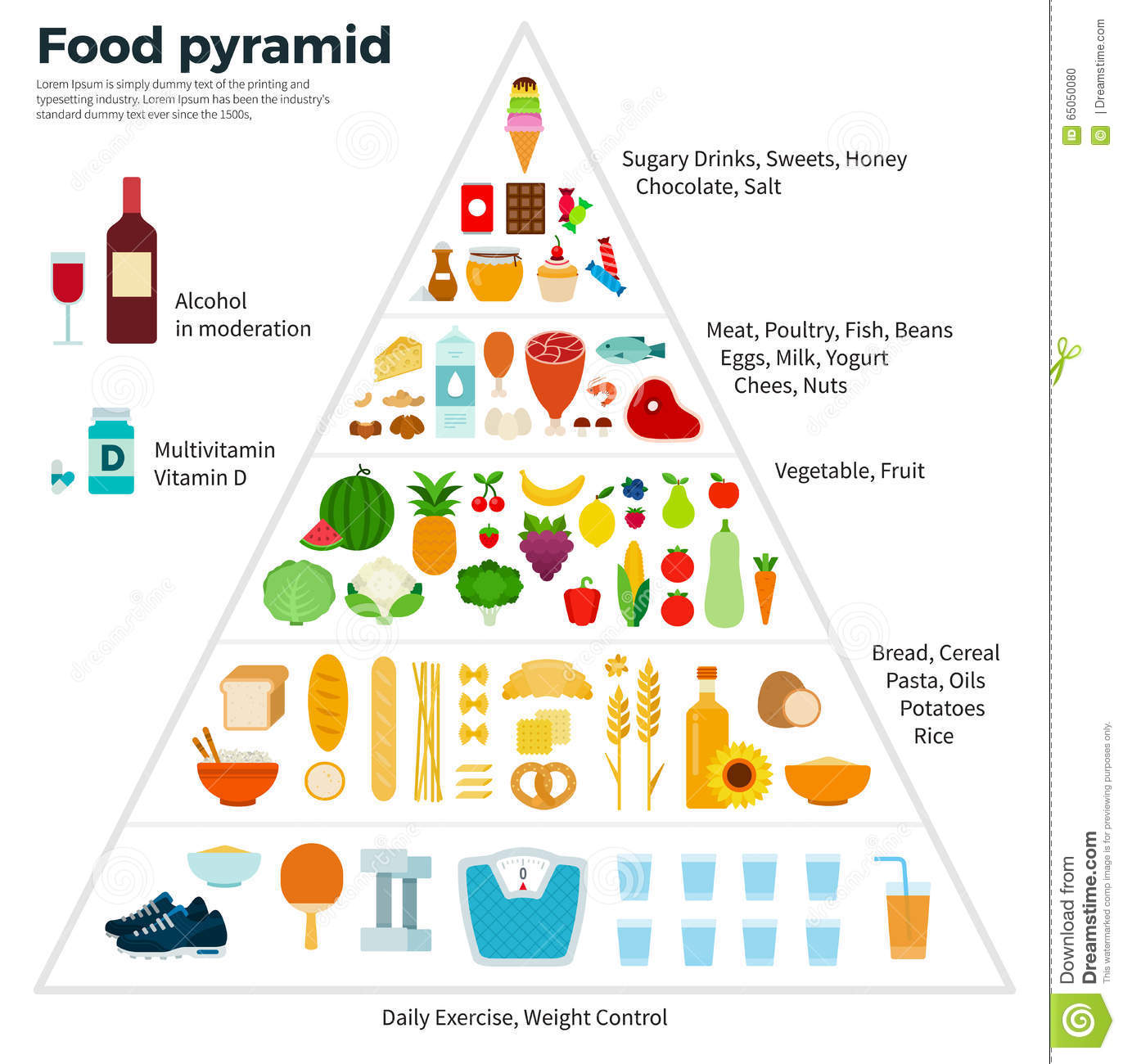 Food Guide Pyramid Healthy Eating Stock Vector