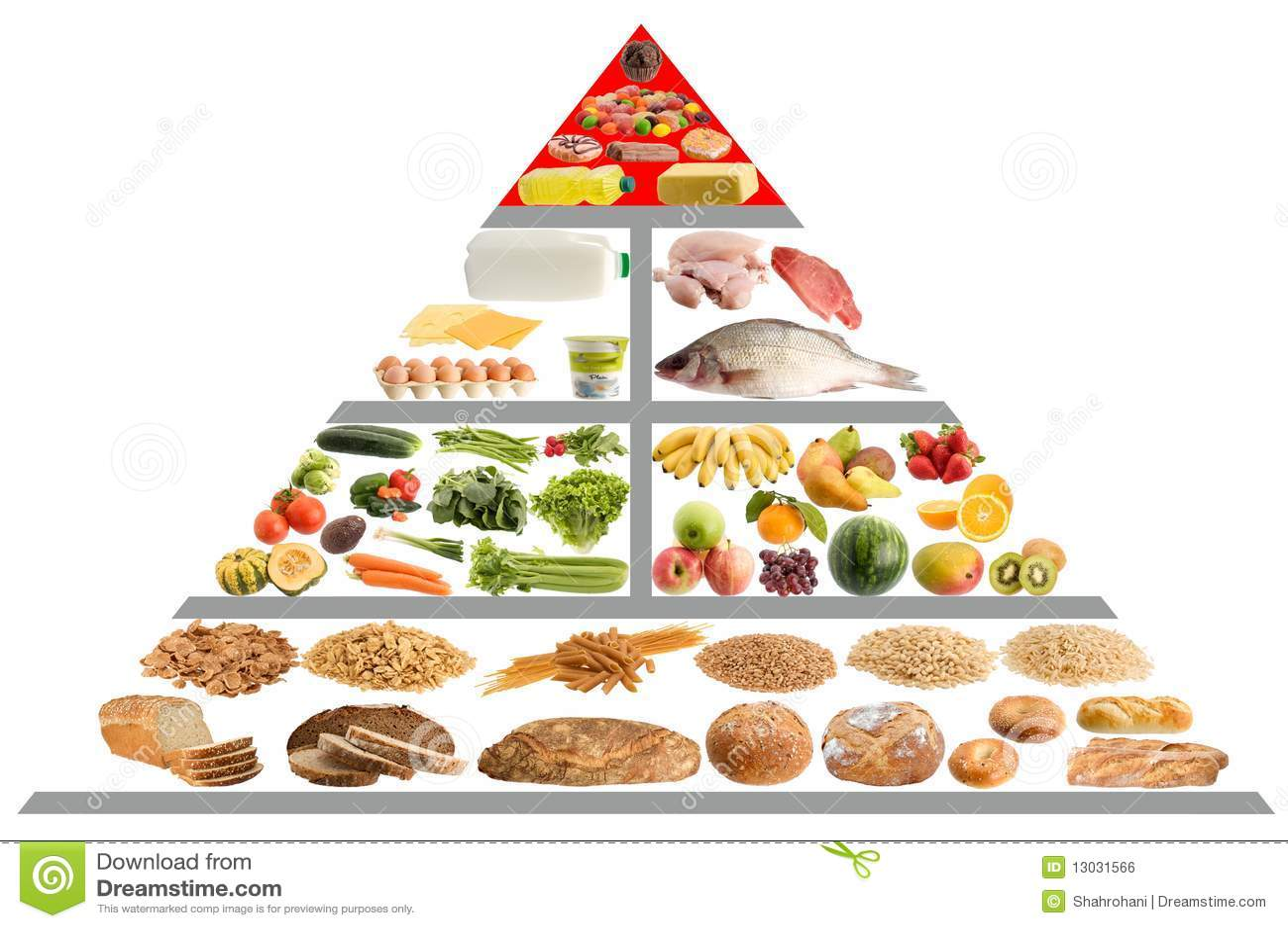 Food Pyramid Guide Royalty Free Stock Image