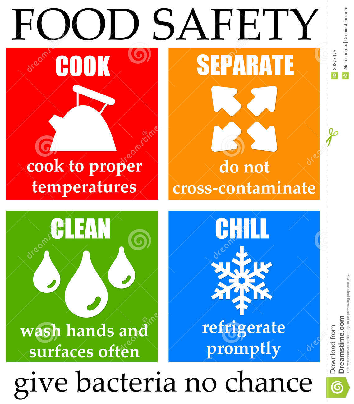 Food Safety Royalty Free Stock Photo