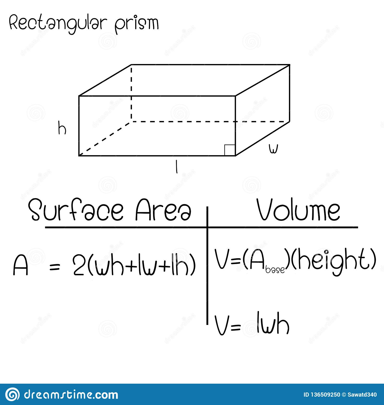 Formula Of Rectangular Prism Stock Vector