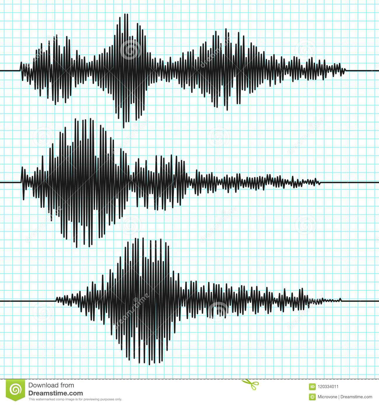 Frequency Seismograph Waves Seismogram Earthquake Graphs