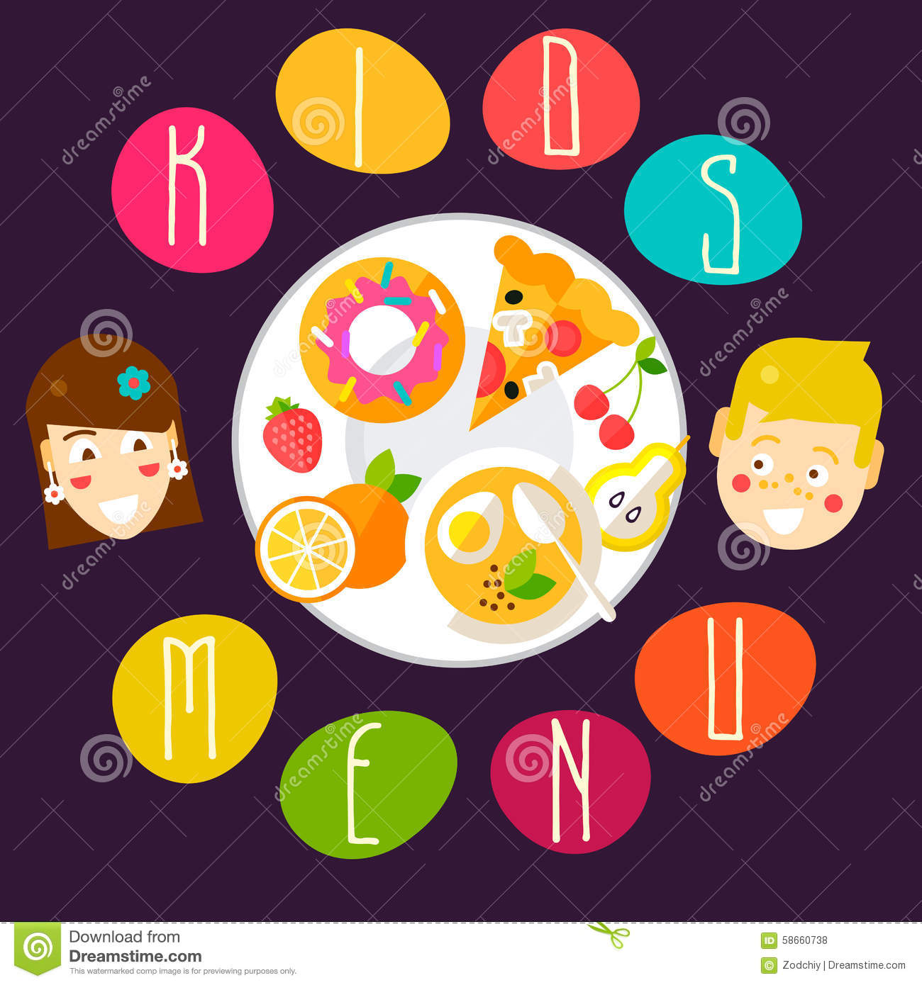 Healthy Food Plate Template For Kids