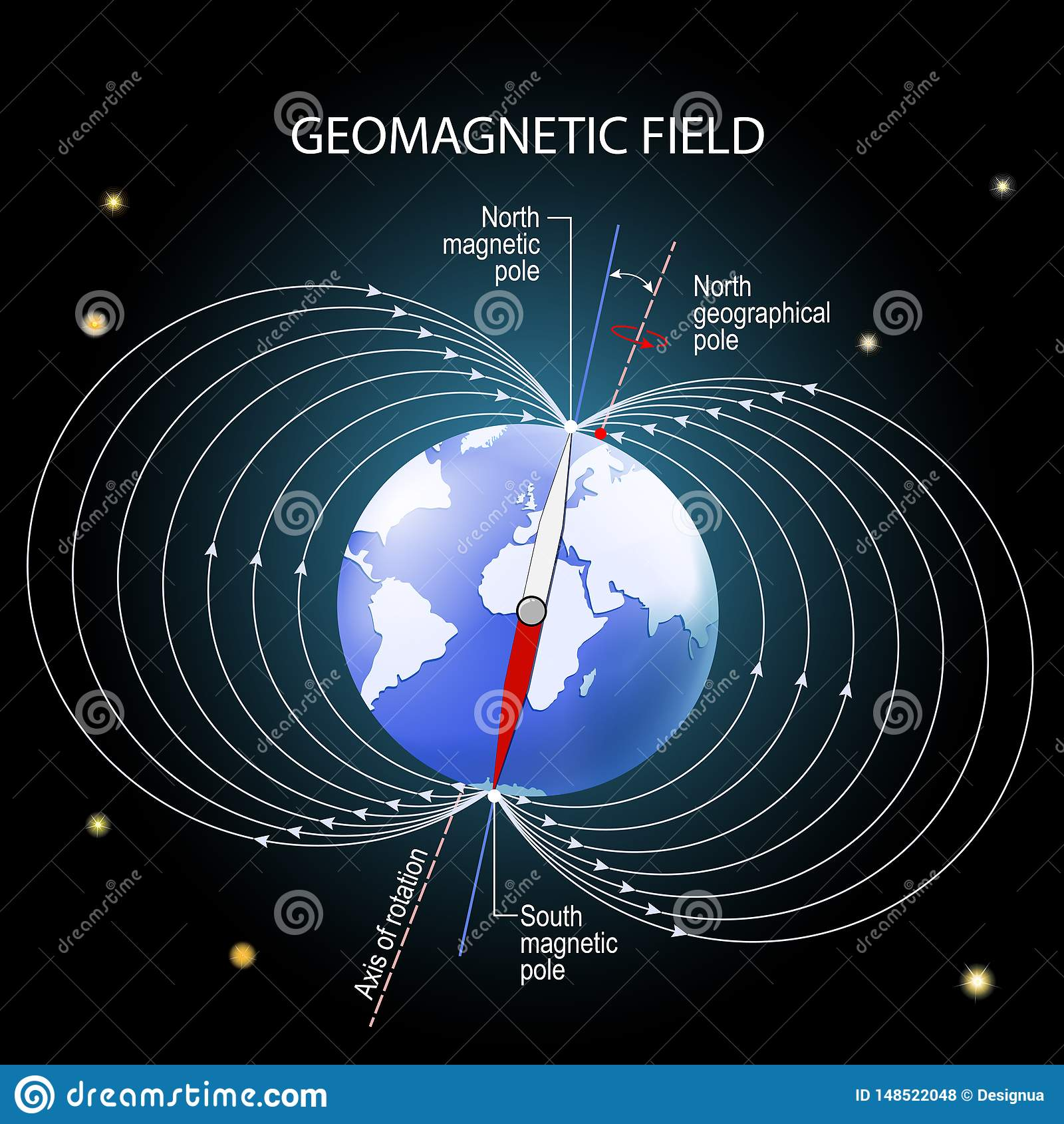 Geomagnetic Or Magnetic Field Of The Earth Stock Vector