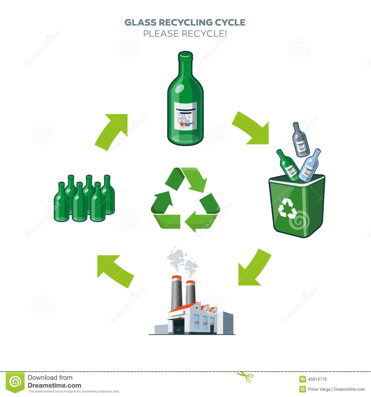 Glass Recycling Cycle Illustration Stock Vector