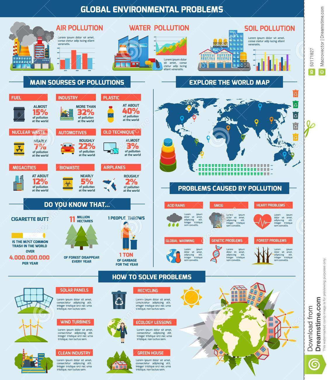 Global Environment Problems Solution Infographics Cartoon