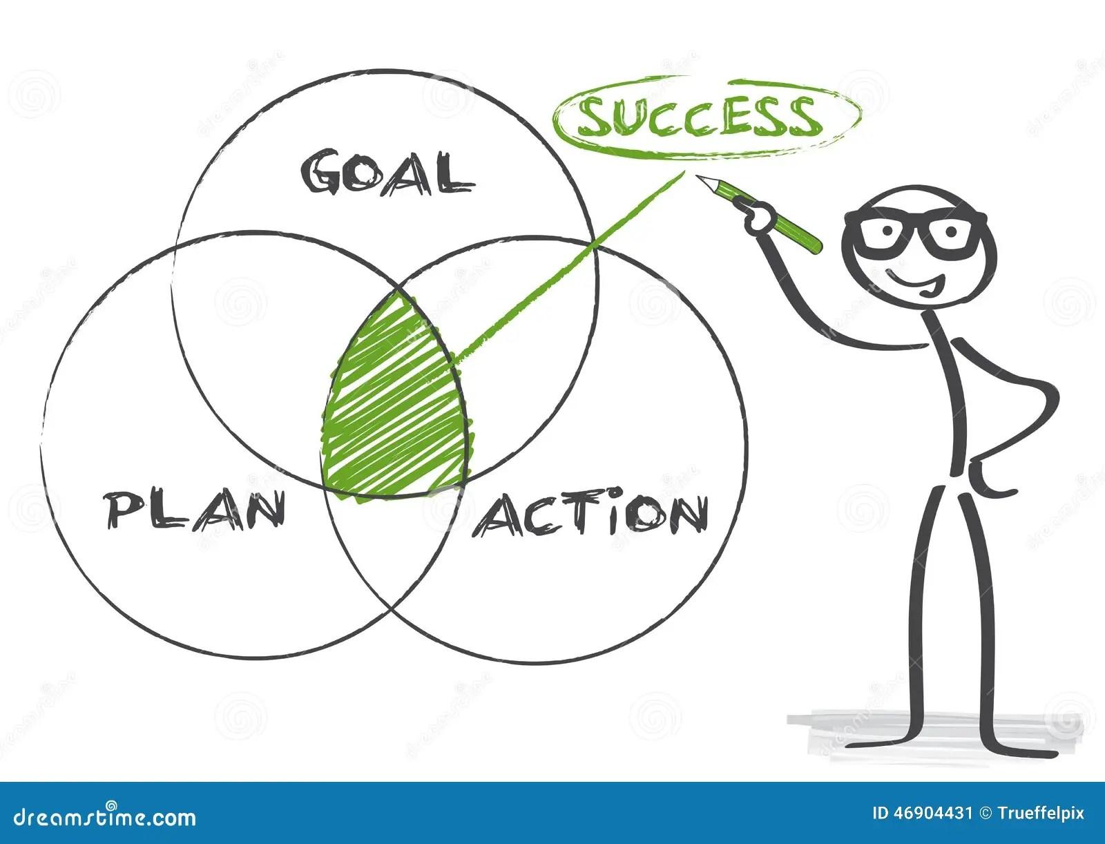 Goal Plan Action Success Stock Illustration Illustration