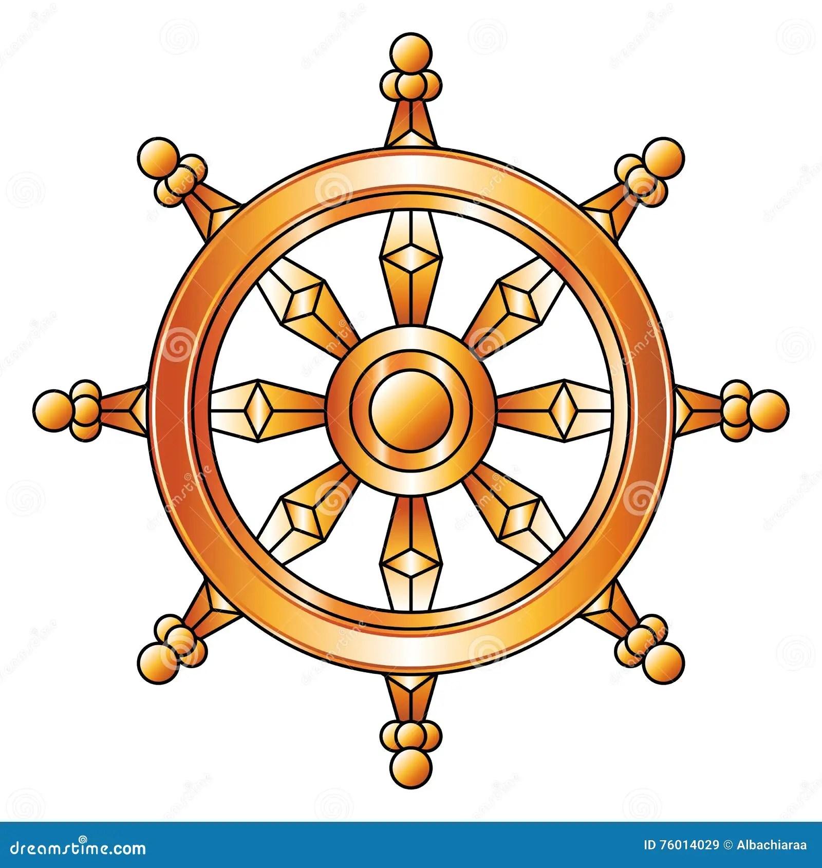 Symbole Des Hinduismus