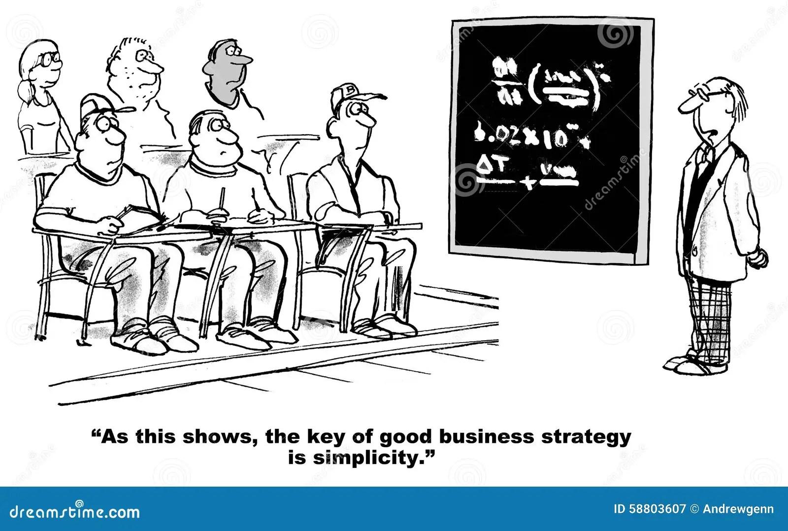 Operational Strategic Marketing Planning