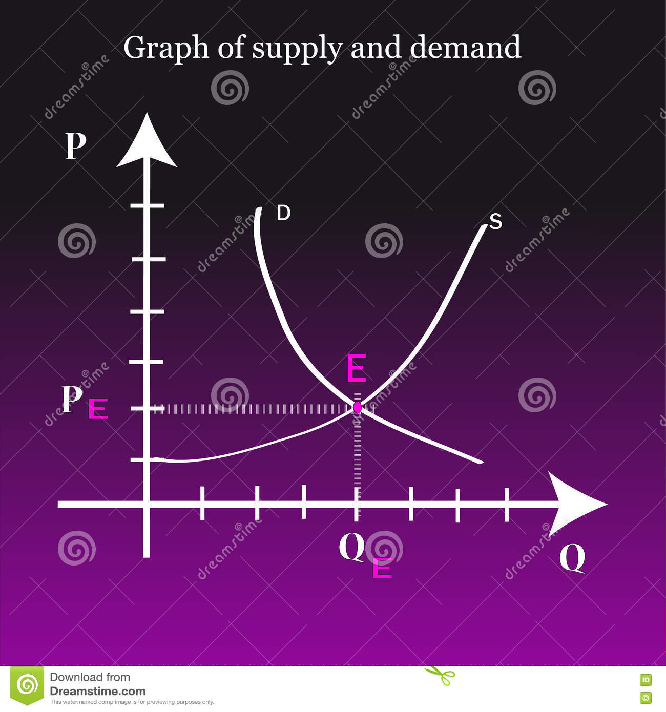 Graph Of Supply And Demand Stock Vector Illustration Of