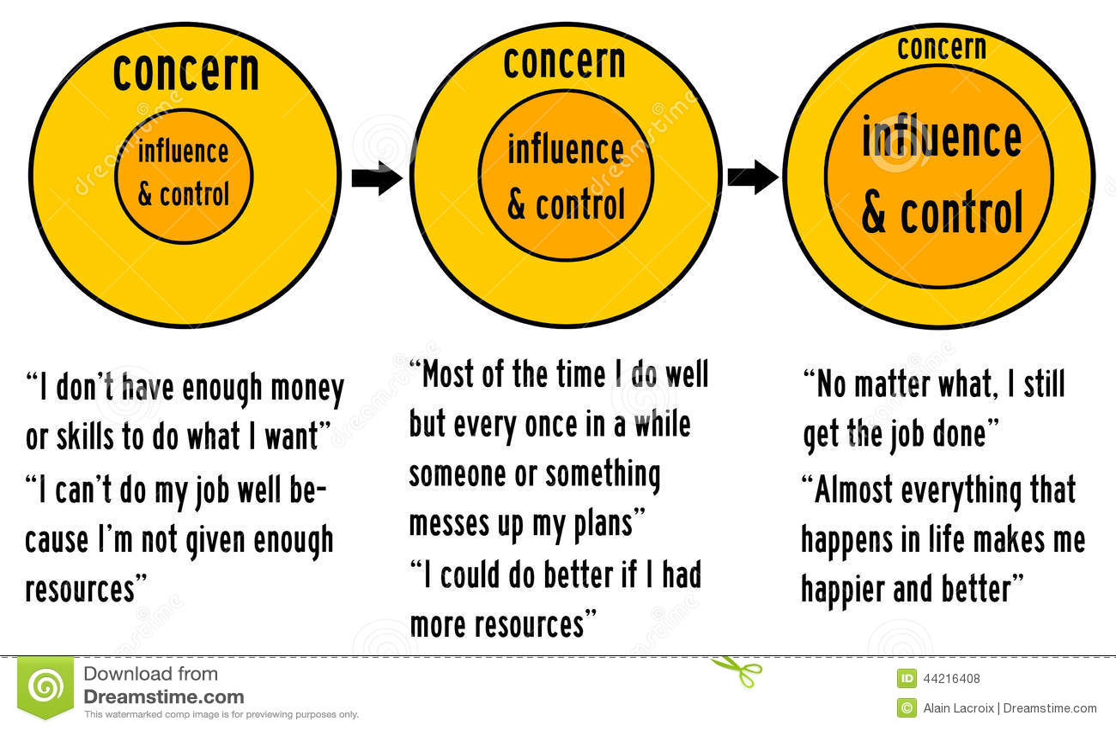 Locus Of Control Worksheets
