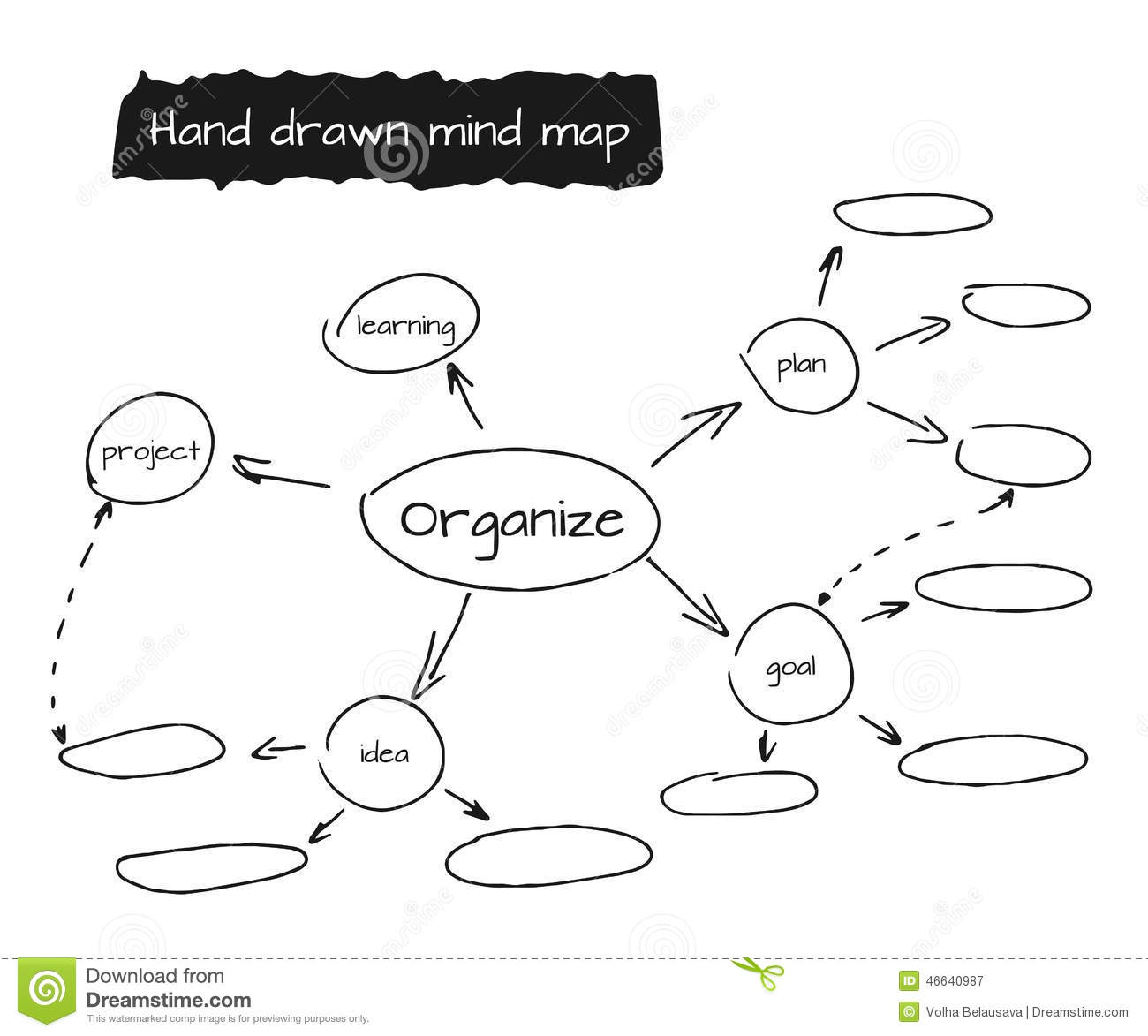 Hand Drawn Vector Illustration Of Mind Map Stock Vector