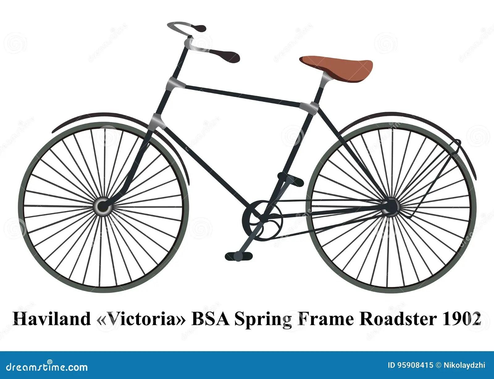 Bsa Bike Hand Signals