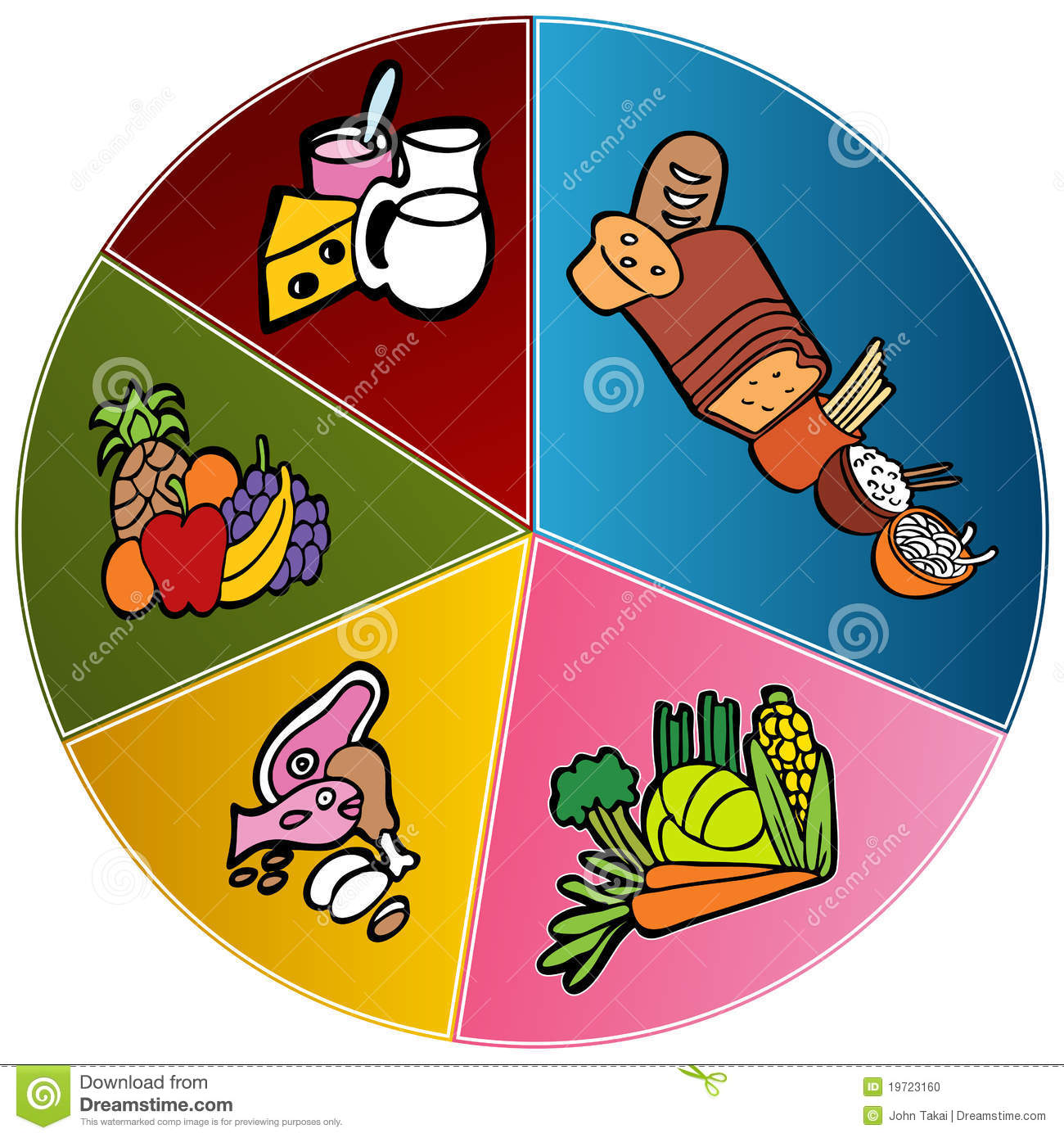 Healthy Food Plate Chart Stock Vector Illustration Of