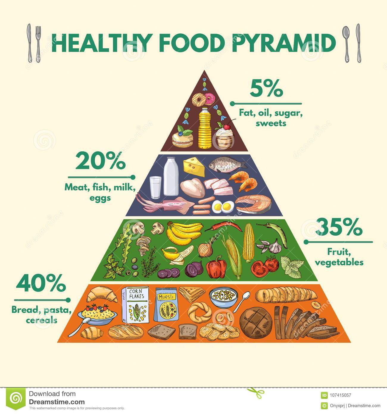 Healthy Food Pyramid Infographic Pictures Stock Vector