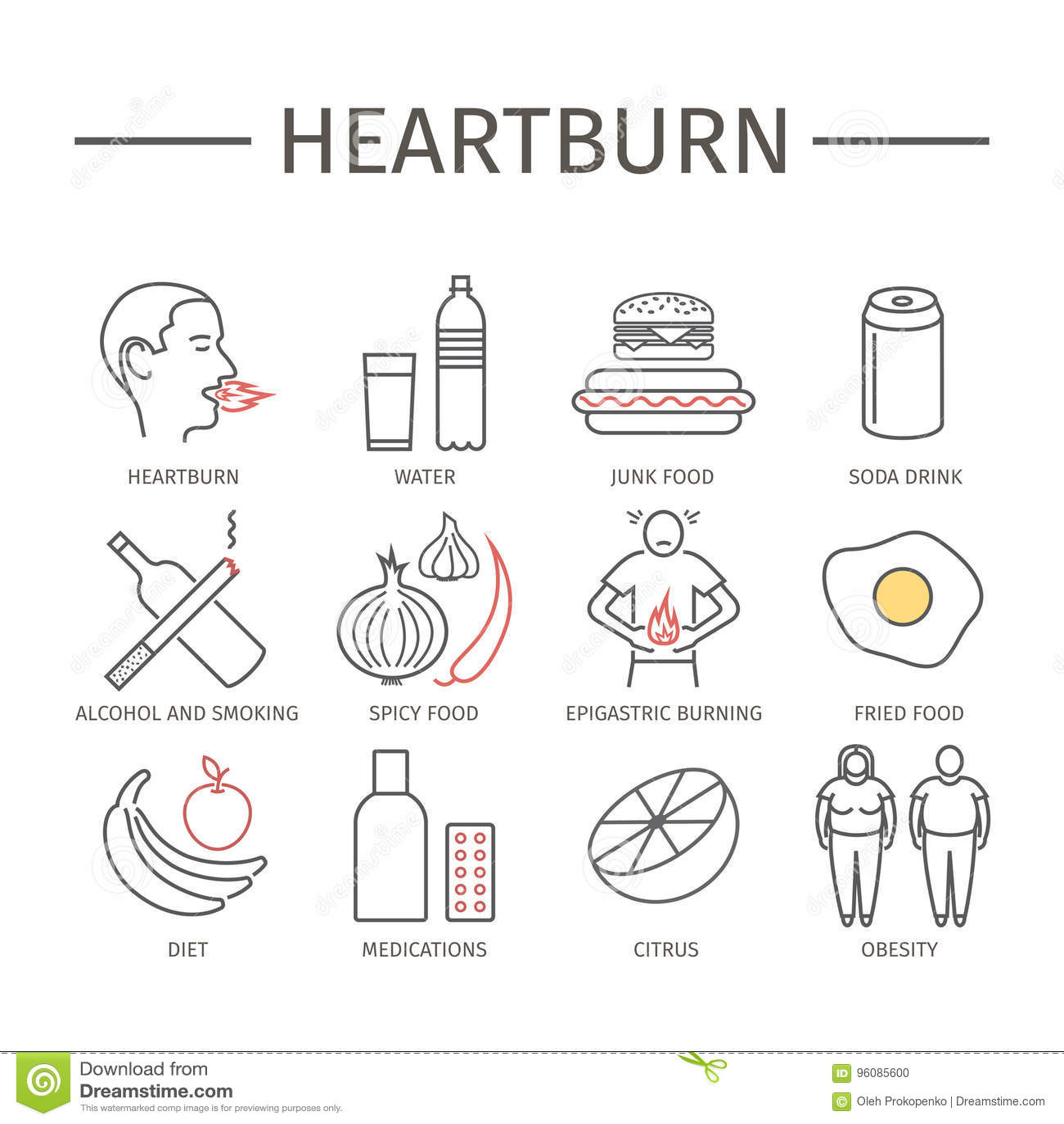 Heartburn Symptoms Treatment Line Icons Set Vector