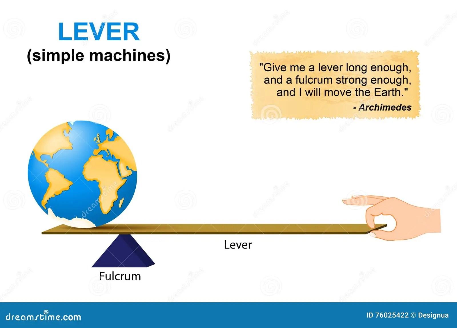 Hefboom Eenvoudige Machines Archimedes Vector Illustratie