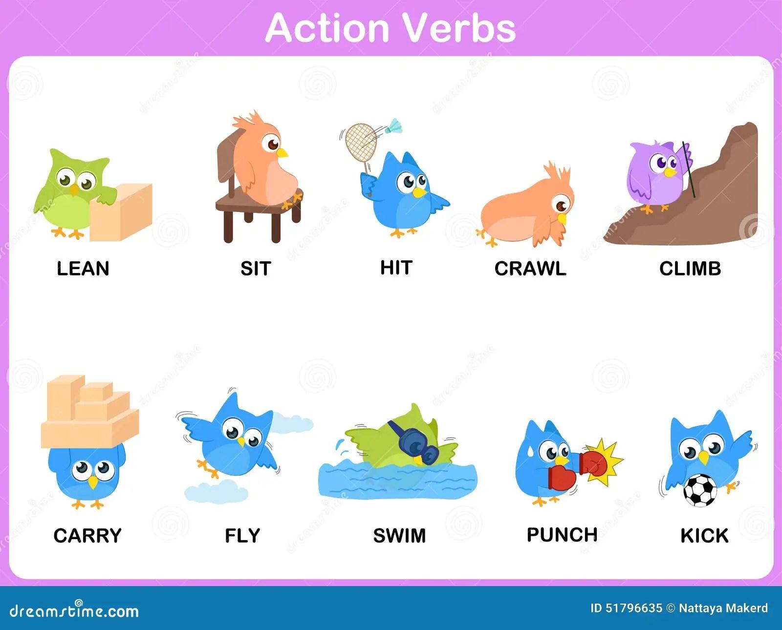 Het Beeldwoordenboek Van Actiewerkwoorden Activiteit