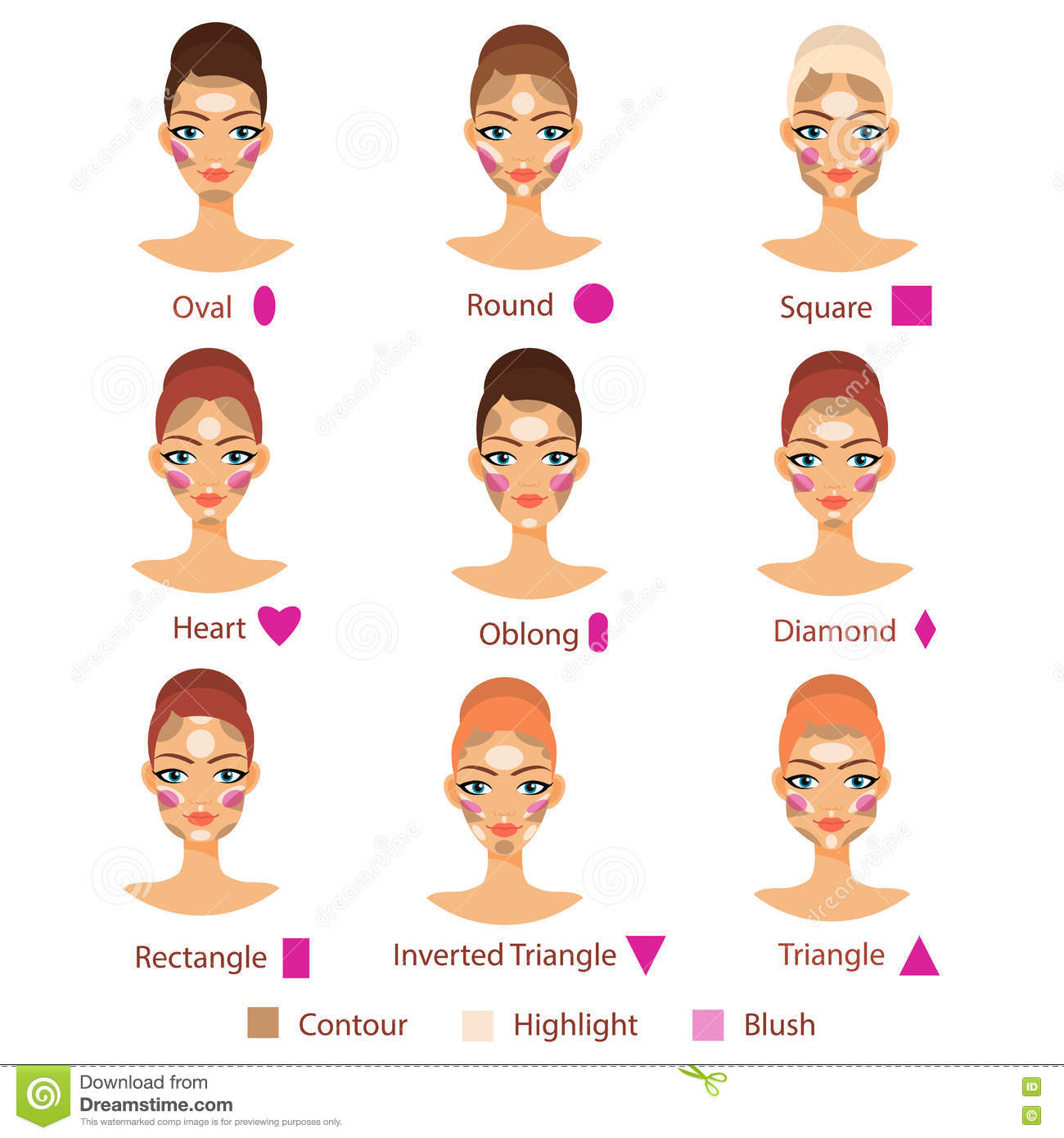 Highlight Contour And Blush For Different Female Face