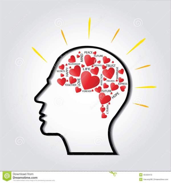 Thinking About Love In Mind Filled With Thoughts Concept ...