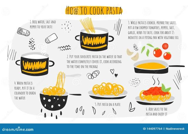 Cook Pasta Stock Illustrations – 29,29 Cook Pasta Stock