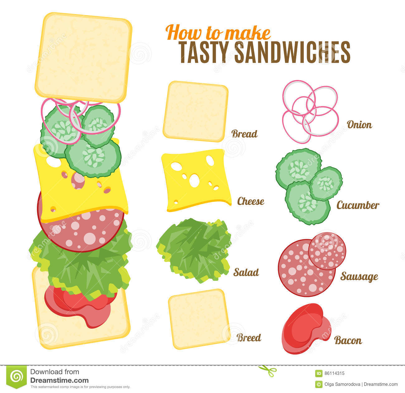 Instructions On How To Make A Sandwich